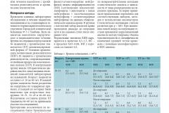 effektivnaya_farmakoterapiya_2020_pulmonologiya_i_otorinolaringologiya_1_pages-to-jpg-0009