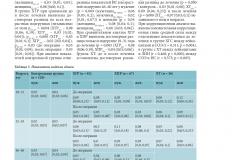 effektivnaya_farmakoterapiya_2020_pulmonologiya_i_otorinolaringologiya_1_pages-to-jpg-0013